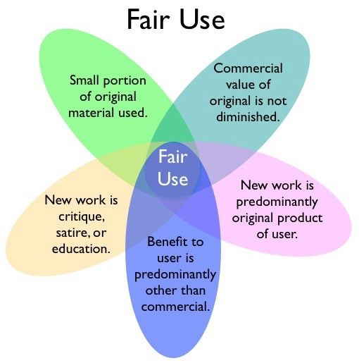 fair-use_med_hr