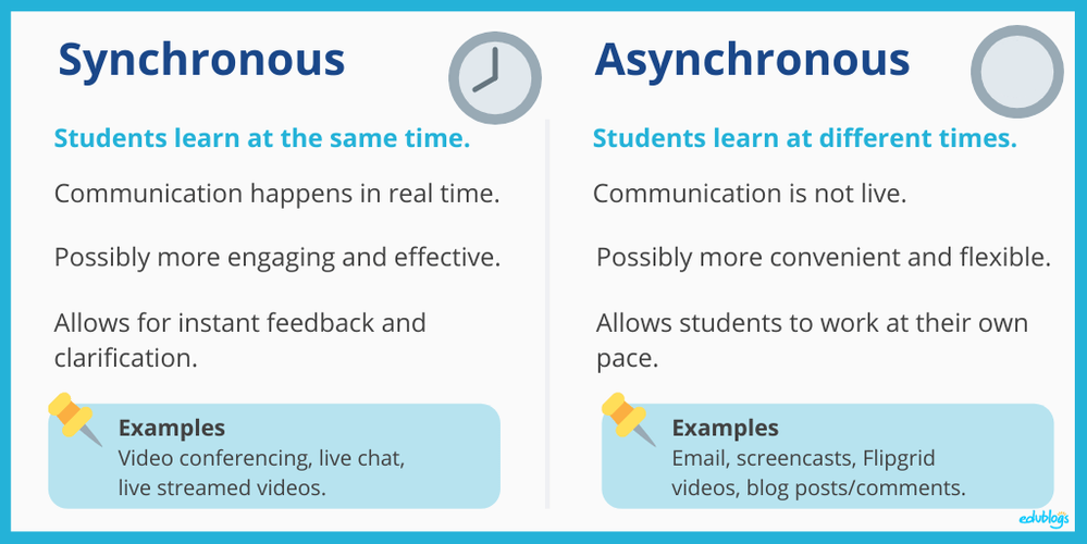 Asynchronous and synchronous learning.png