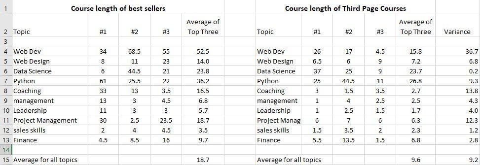 Course Length.JPG